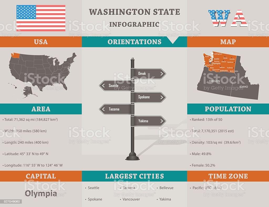 USA - Washington state infographic template vector art illustration