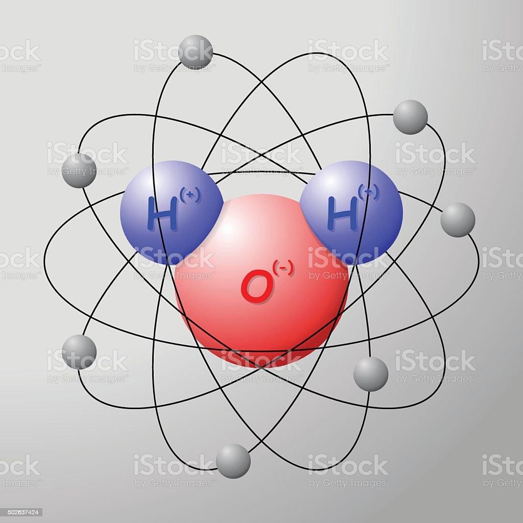 3D H2O water atom vector vector art illustration