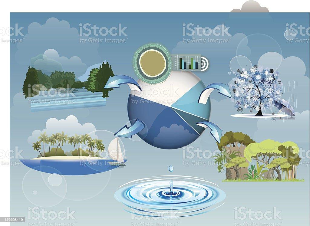Water circulation royalty-free stock vector art
