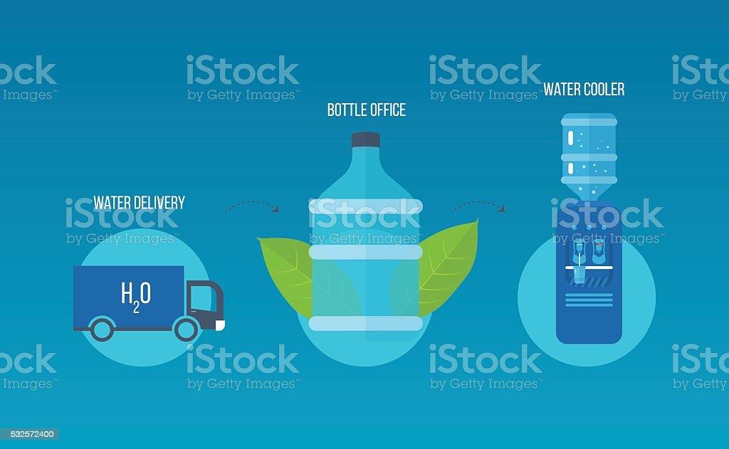 Water cooler. Bottle office, plastic. vector art illustration
