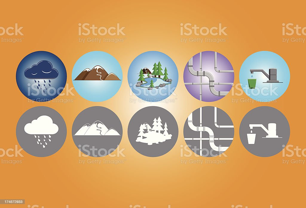 Water Cycle Icons vector art illustration