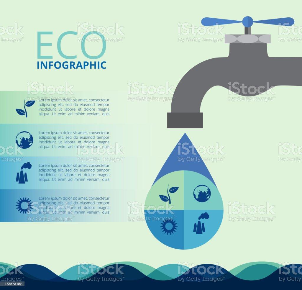 Water eco infographics. vector art illustration