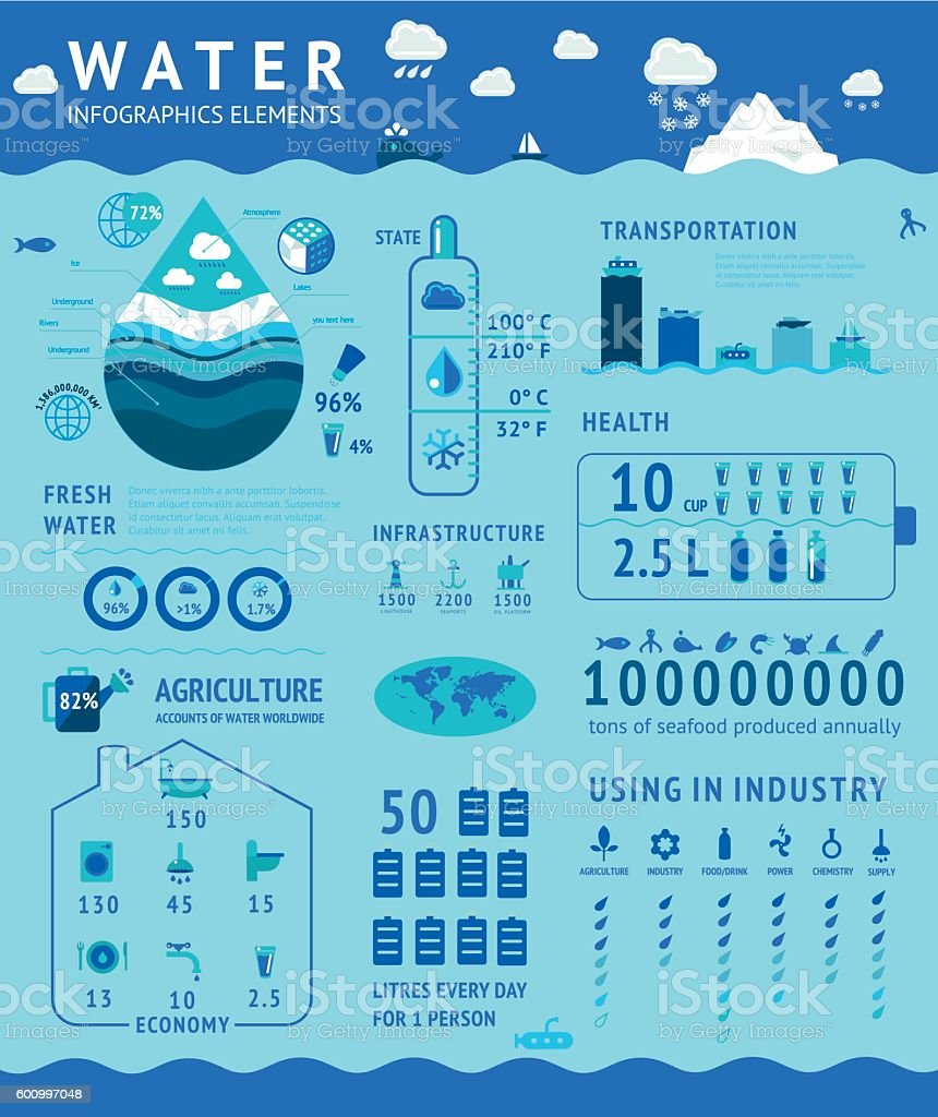 Water infographic elements. Information design template. vector art illustration