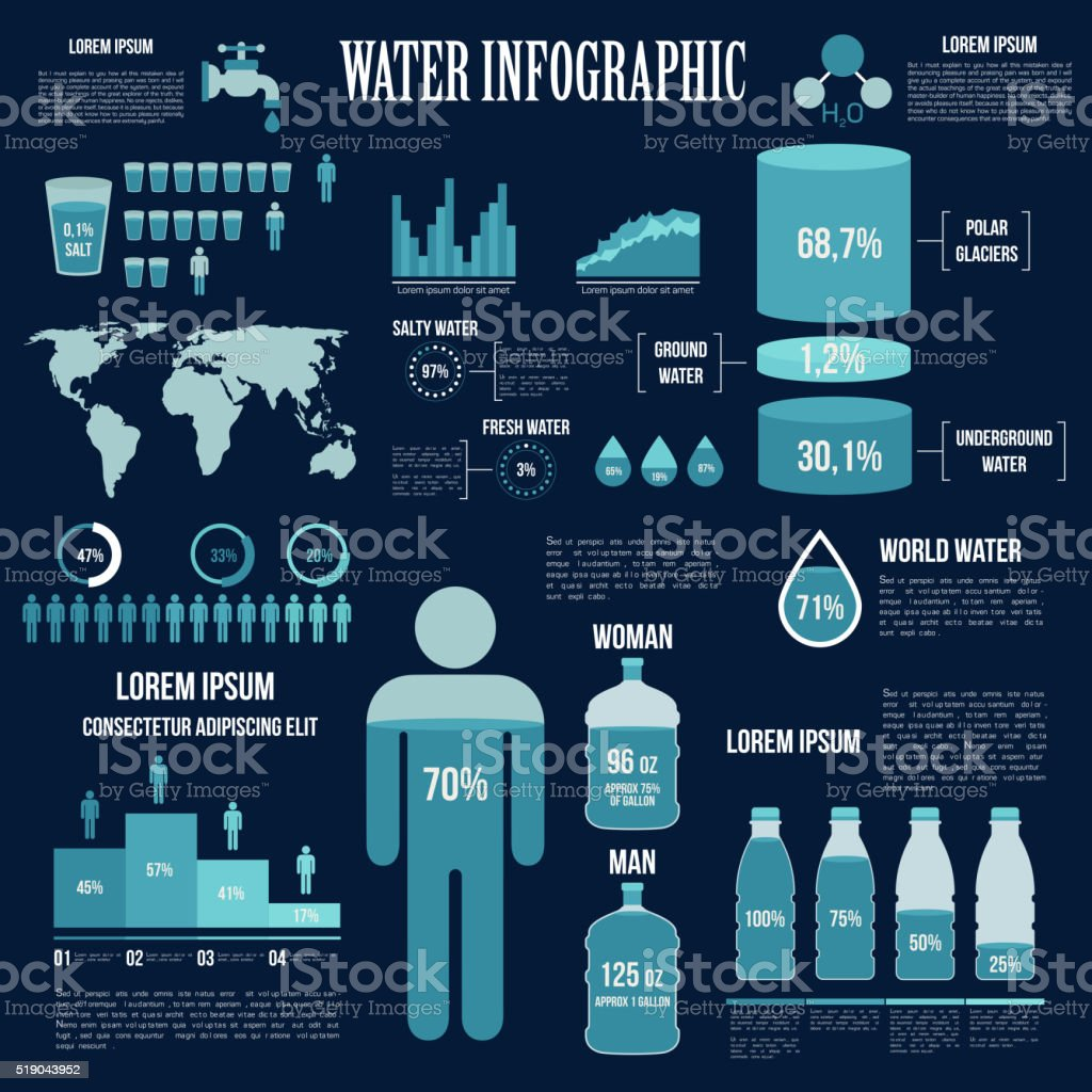 Water infographics design in blue colors vector art illustration