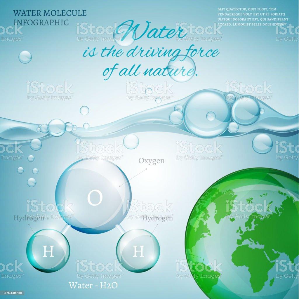 04 Water molecule vector art illustration