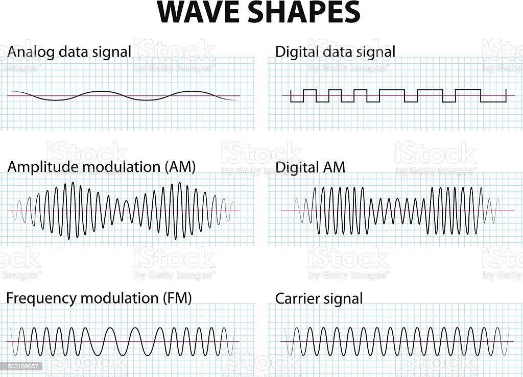 Wave Shapes vector art illustration