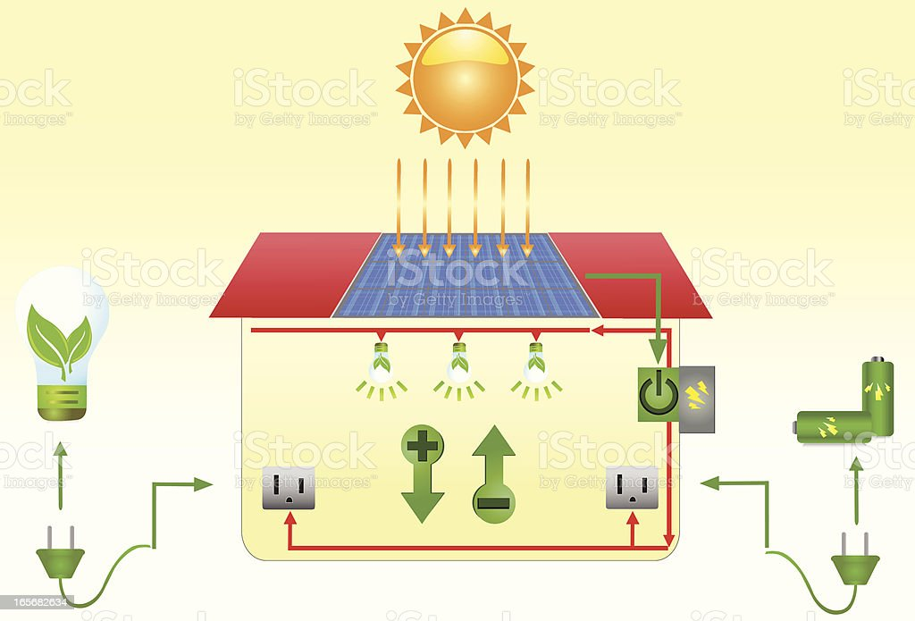 We can live with solar energy vector art illustration