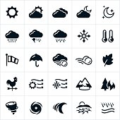 Weather and Natural Disaster Icons