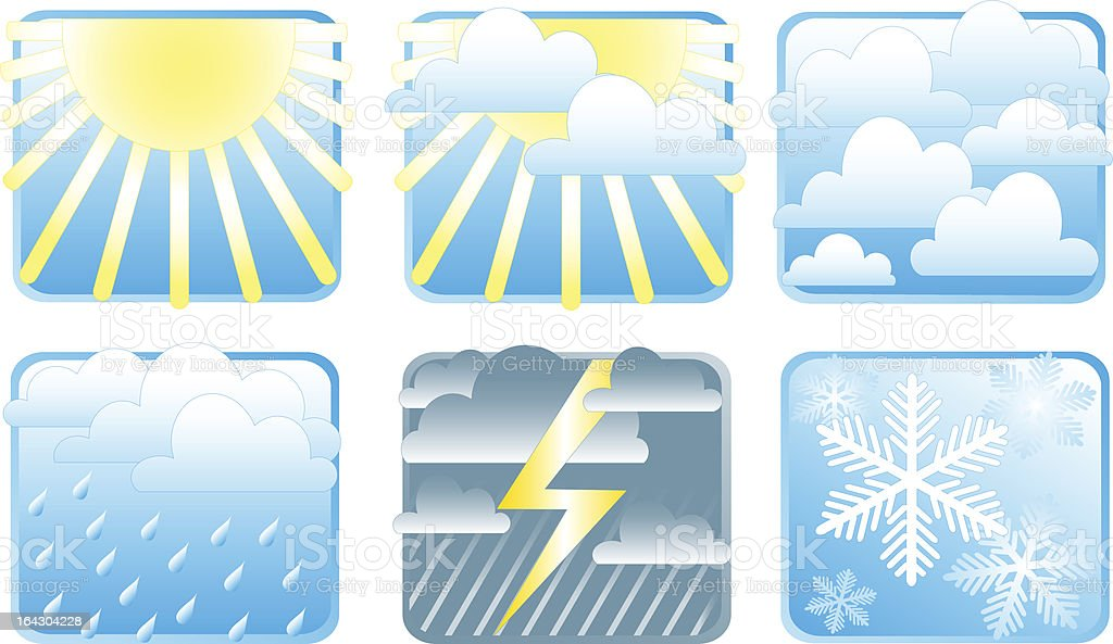 Weather forecast icons royalty-free stock vector art