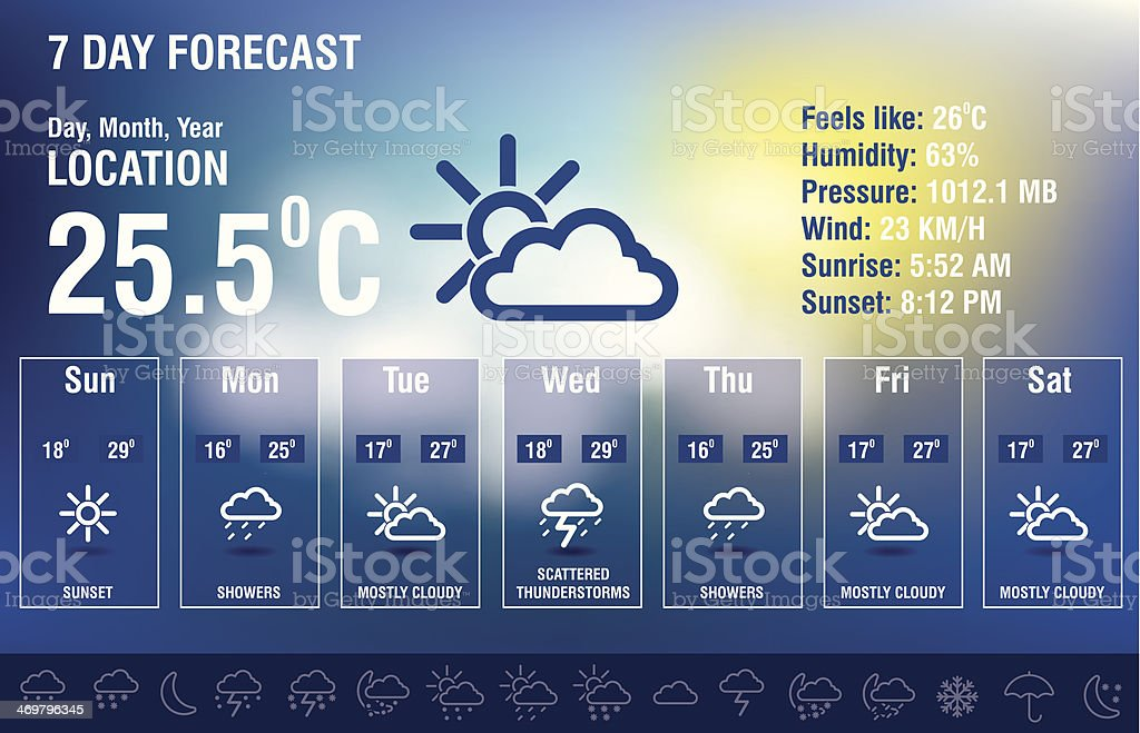 Weather forecast interface with icon set vector art illustration