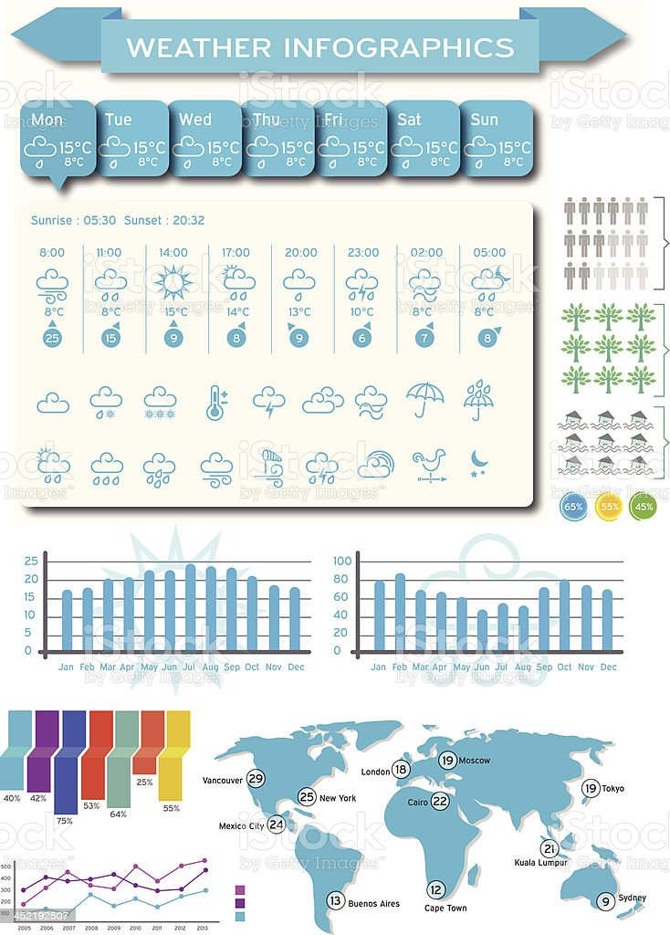 weather infographics illustration royalty-free stock vector art