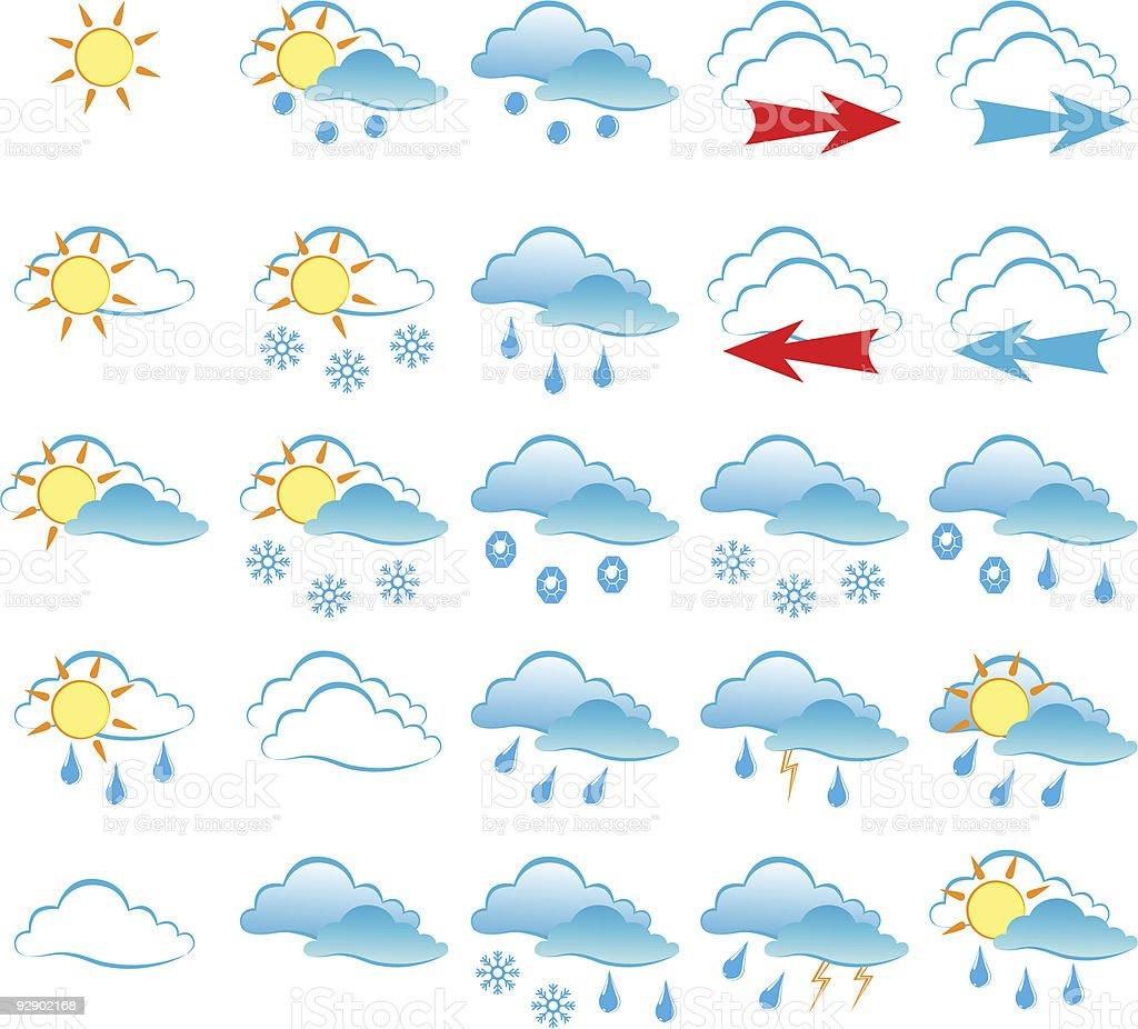 weather vector art illustration