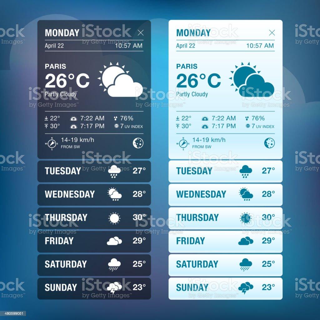 Weather widgets template vector art illustration
