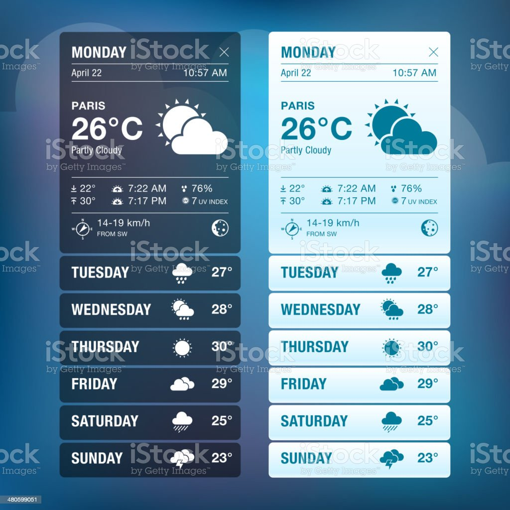 Weather widgets template vector art illustration