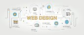Web Design banner and icons
