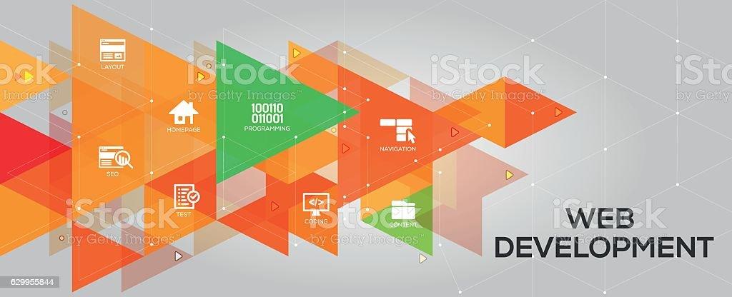 Web Development banner and icons vector art illustration