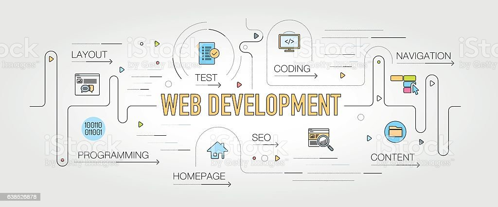 Web Development banner and icons vector art illustration