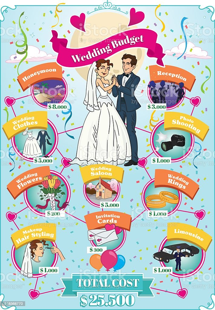 Wedding Budget Infographic vector art illustration