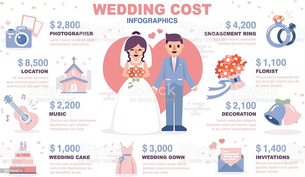 Wedding Cost Infographic vector art illustration