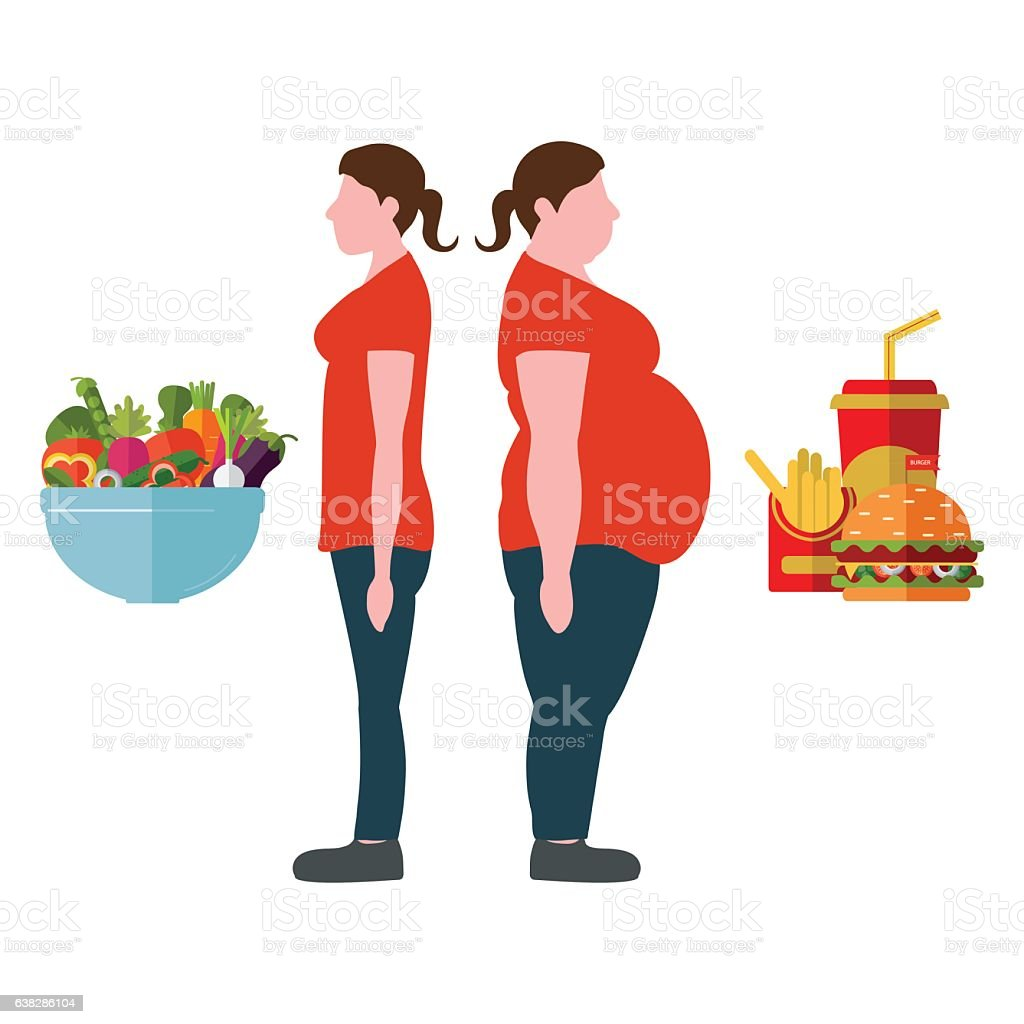 Weight loss concept. Vector illustration. Figures of women thick vector art illustration