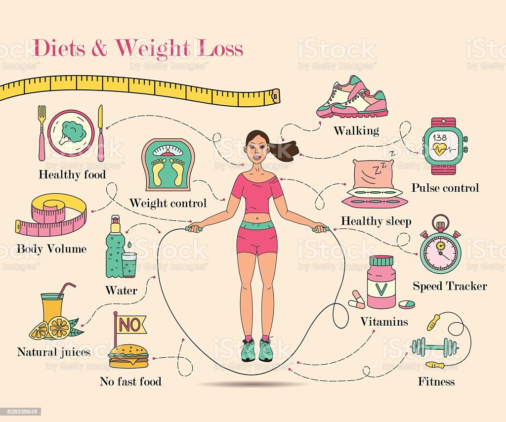 Weight Loss, Diet infographics. vector art illustration