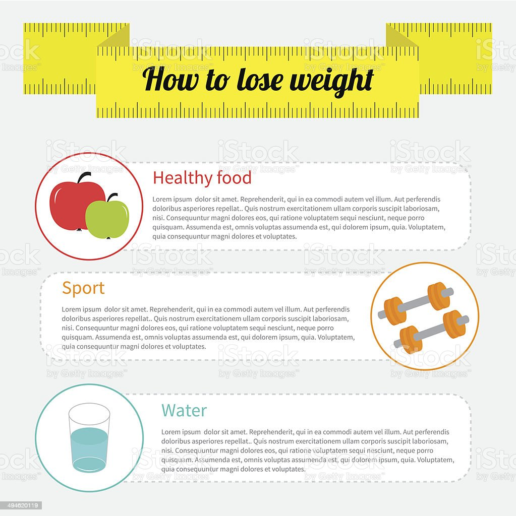 Weight loss infographic. Healthy food, sport fitness, drink wate vector art illustration
