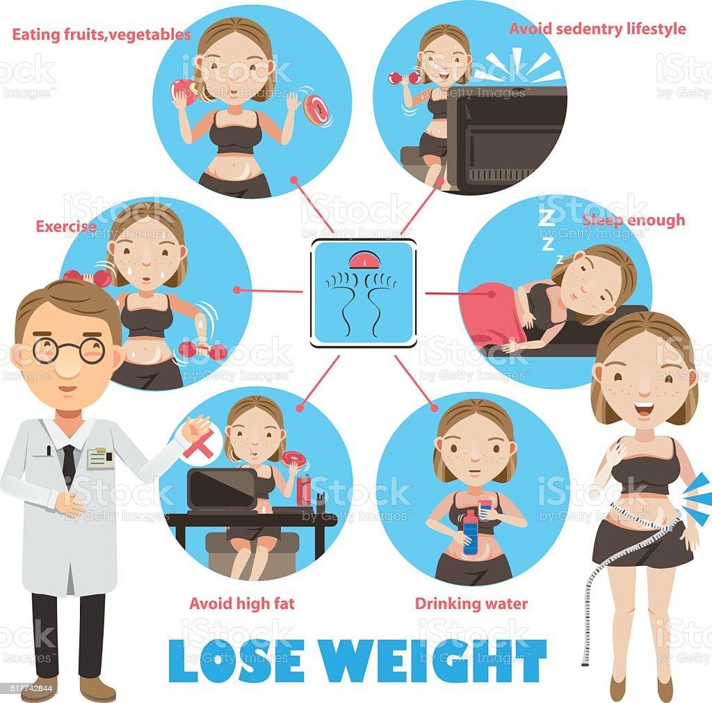 weight loss vector art illustration