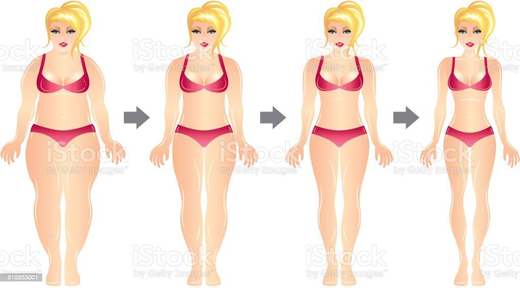 Weight loss woman vector illustration vector art illustration