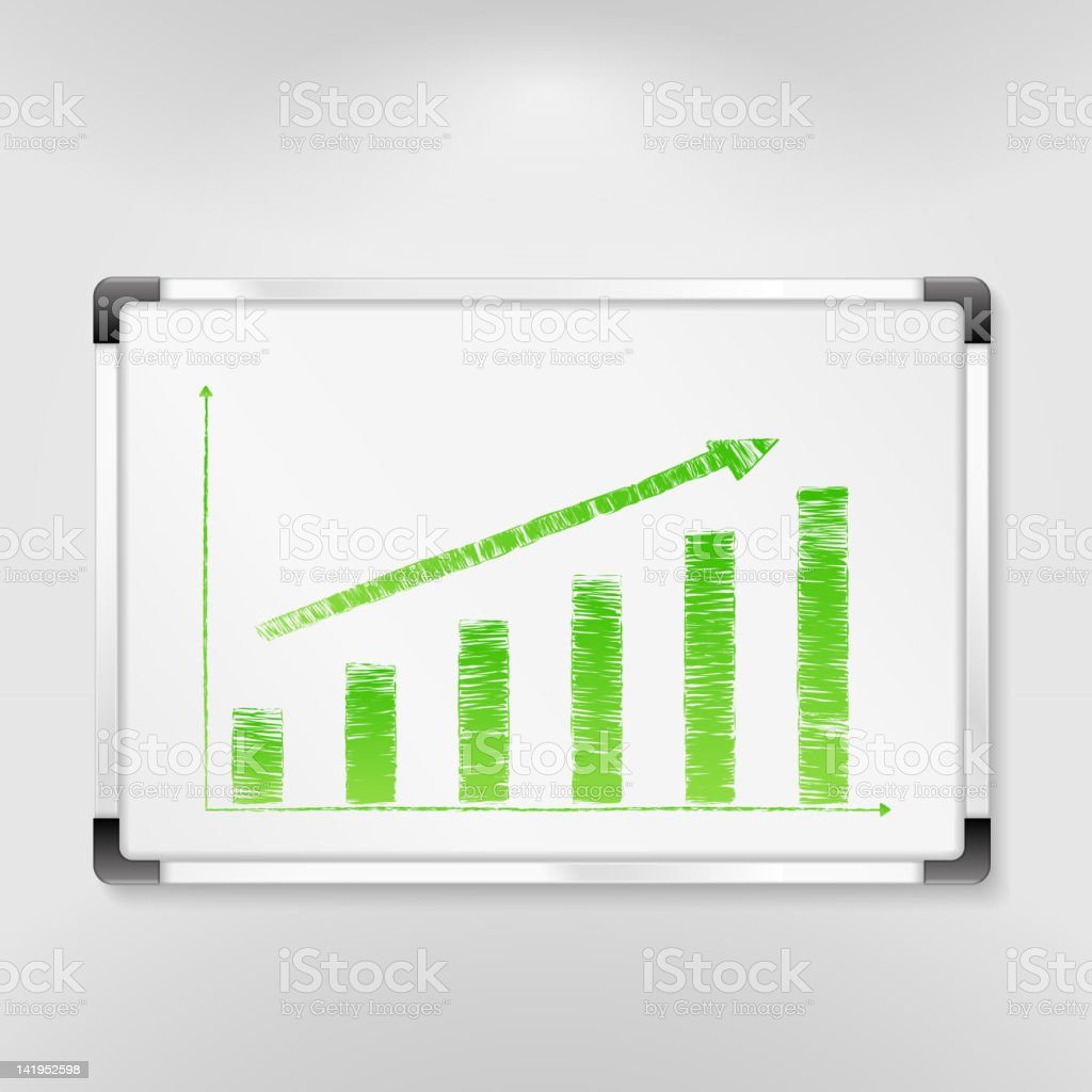 Whiteboard with bar graph royalty-free stock vector art