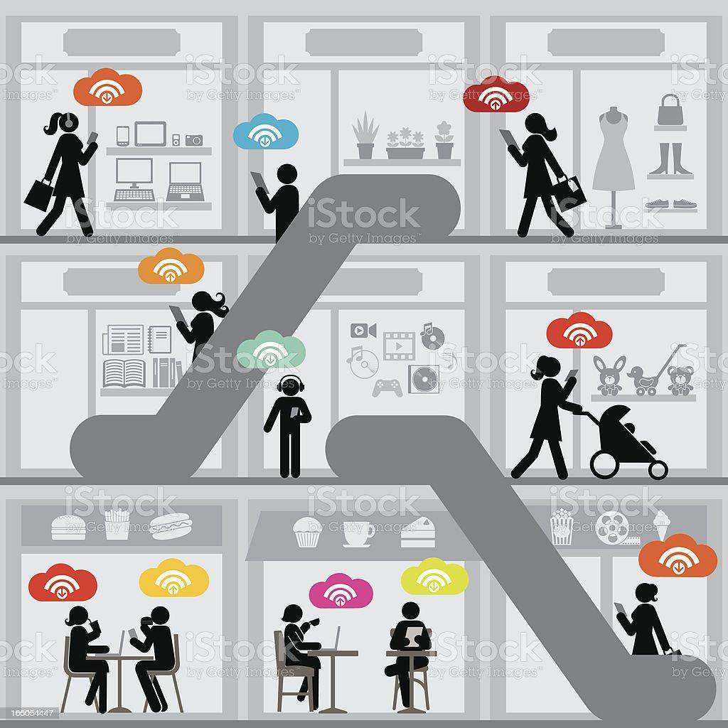 Wi-Fi Shopping Mall vector art illustration