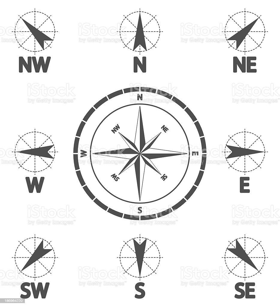 Wind direction vector art illustration