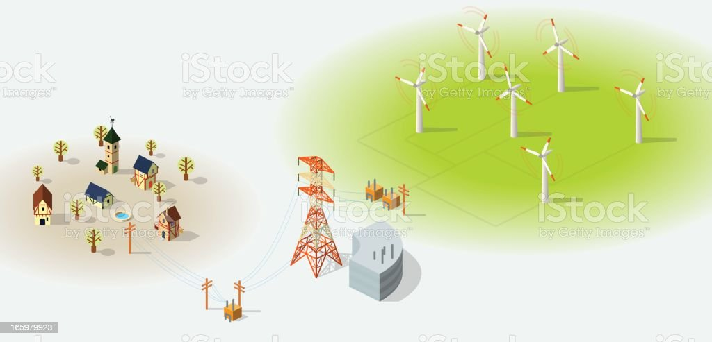 wind energy royalty-free stock vector art