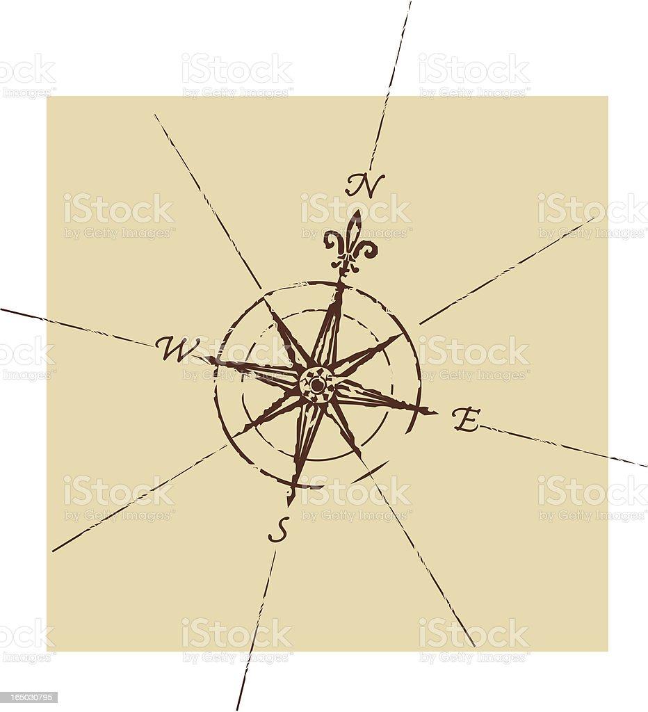 wind rose compass vector art illustration