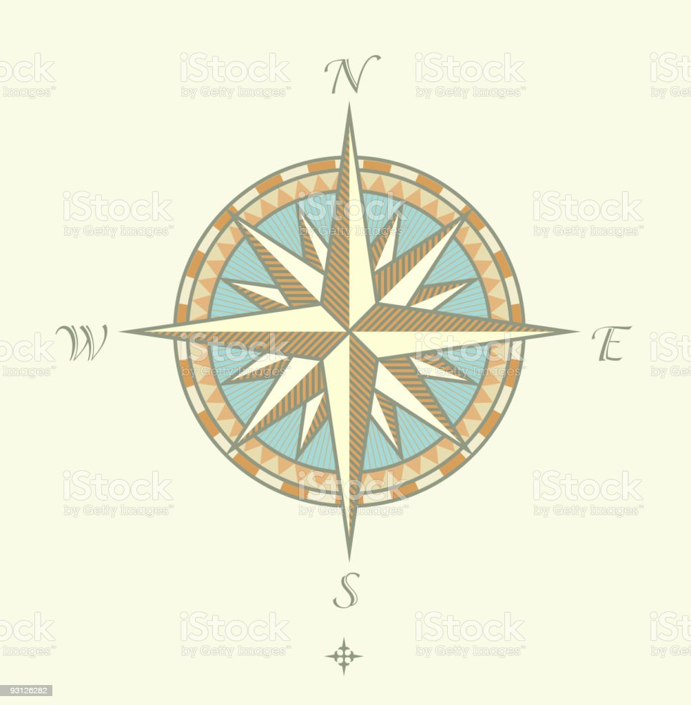 Windrose compass showing N, E, S and W vector art illustration