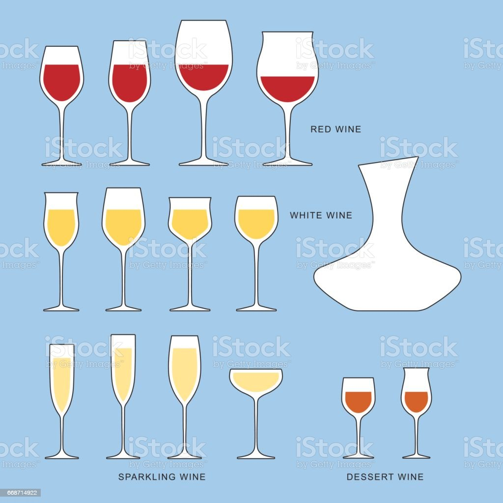 Wine glasses types - Illustration vector art illustration