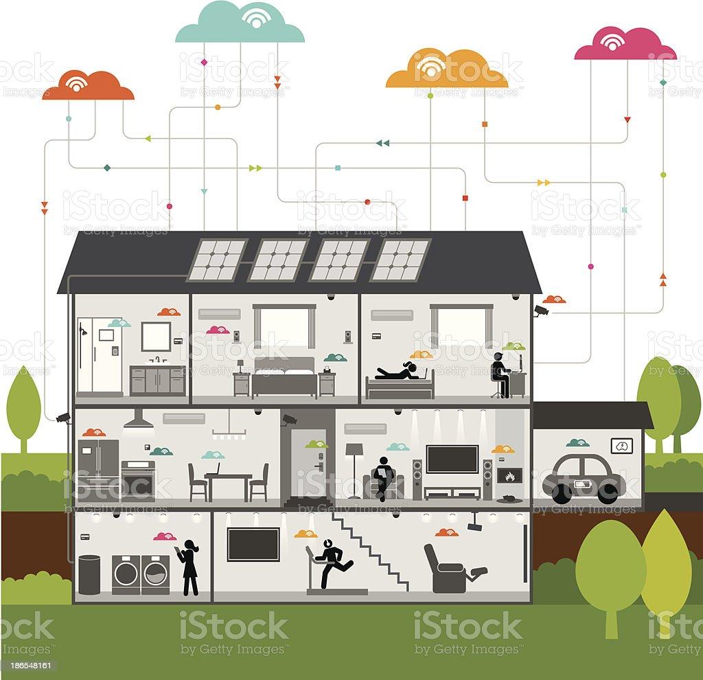 Wireless Smart Technology House vector art illustration