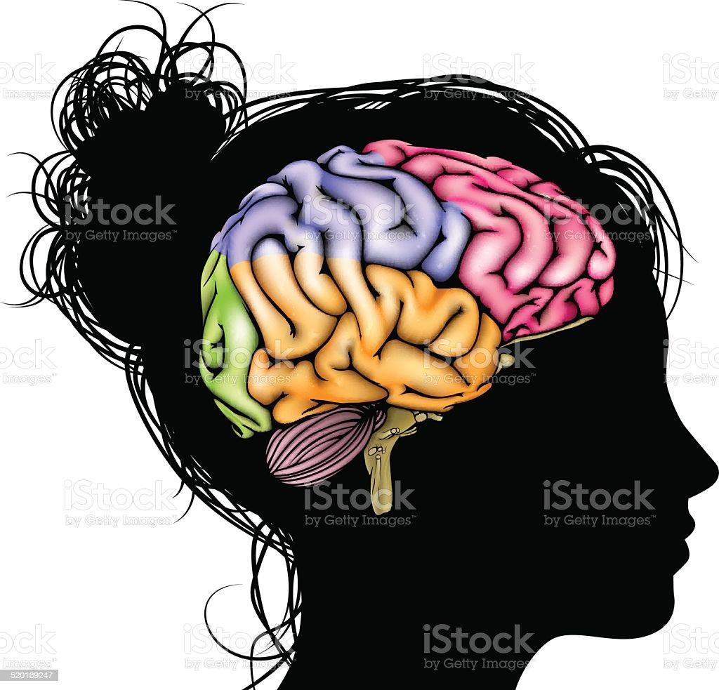 Woman brain concept vector art illustration