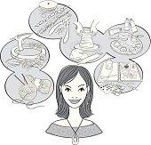 Woman Craft Ideas