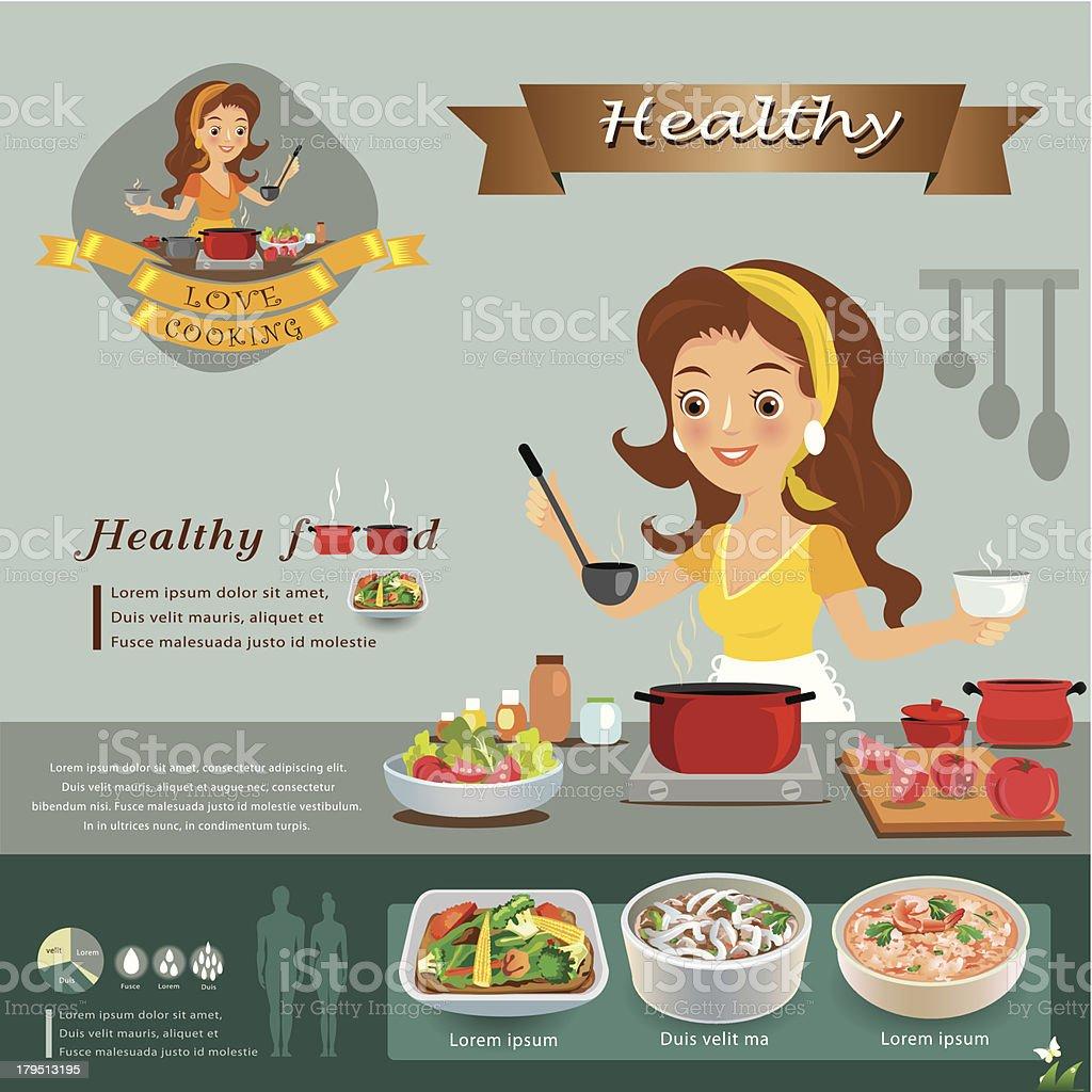 Woman in kitchen infographics. vector illustration vector art illustration