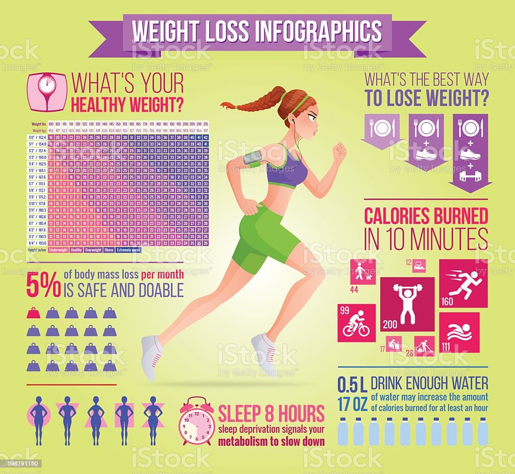 Woman running with earphones. Weight loss, fitness, diet vector infographics. vector art illustration