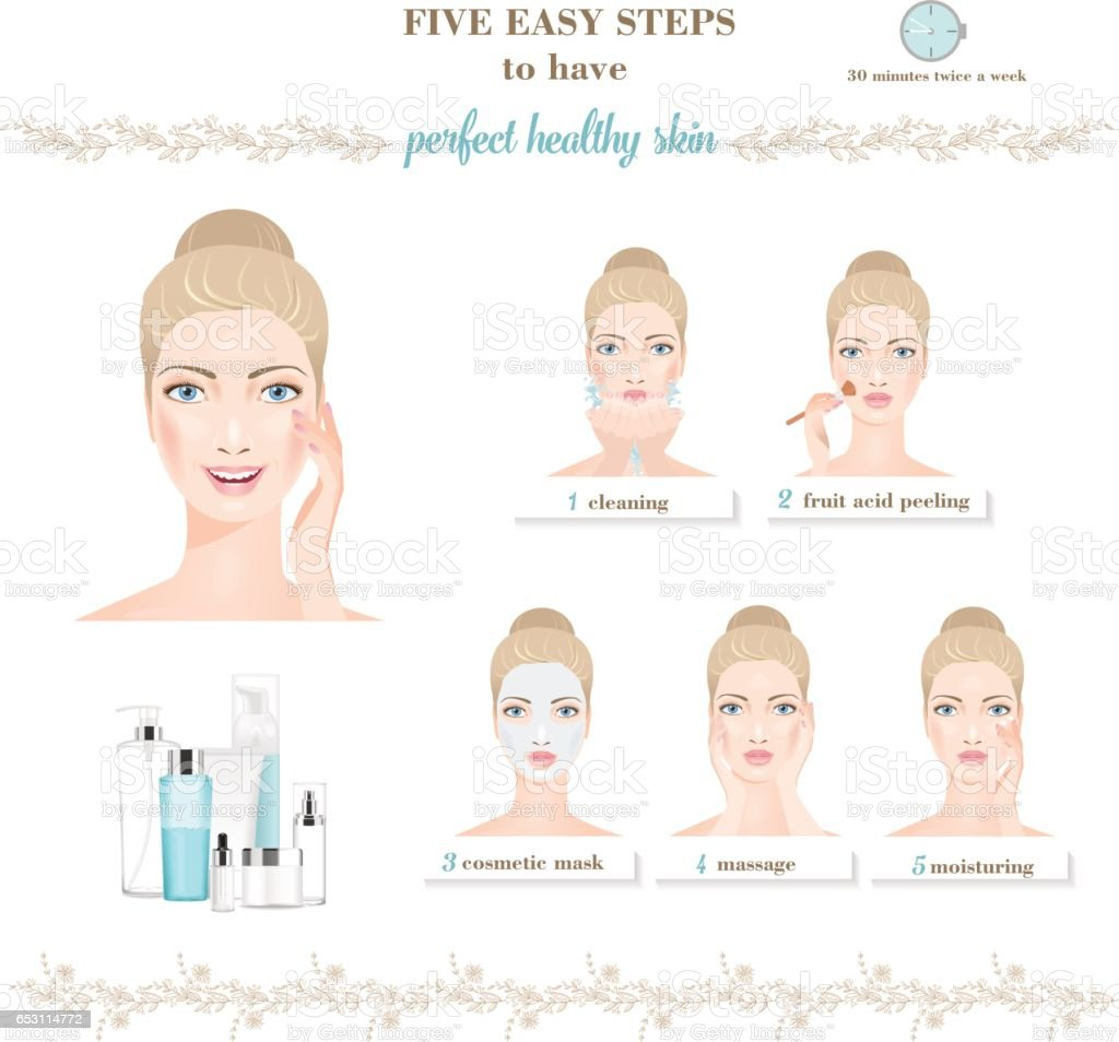 Woman skin care infographic. Vector vector art illustration