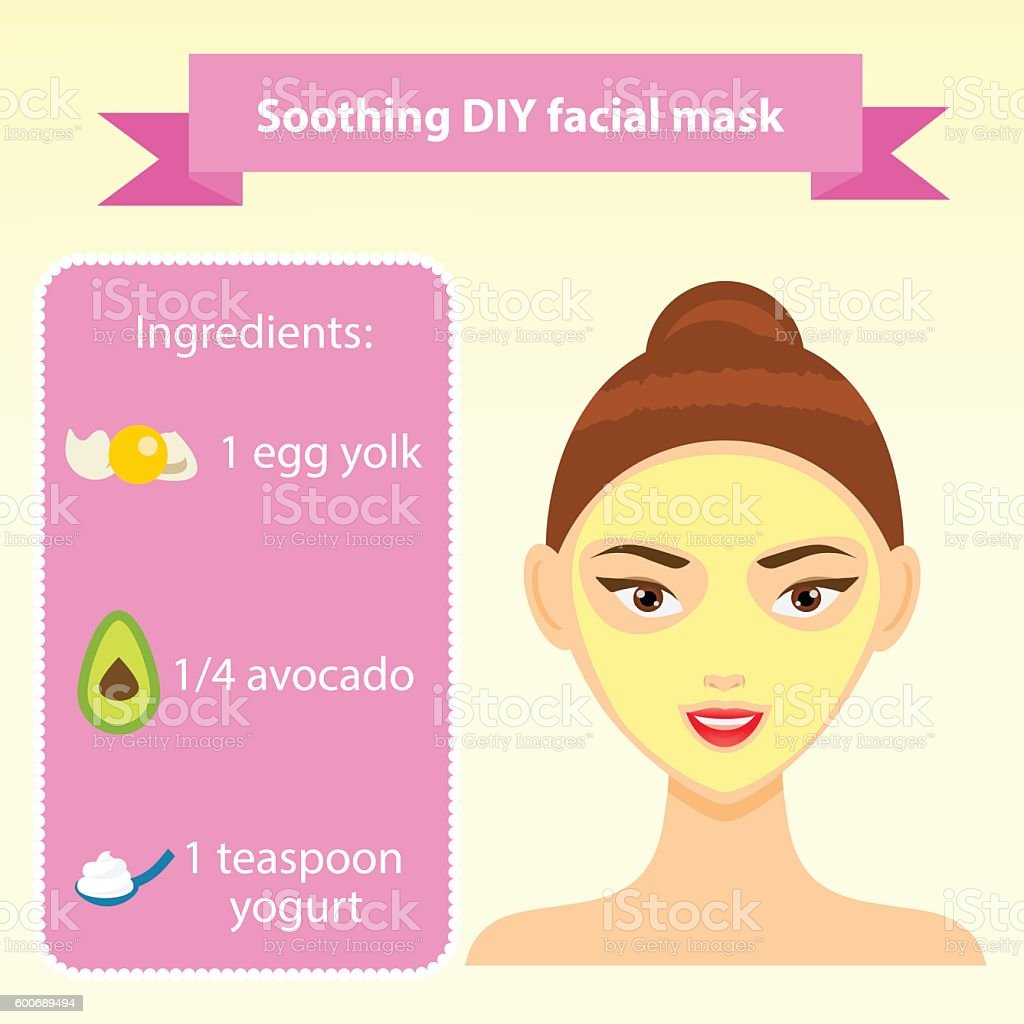 Woman with facial mask. Recipe of soothing  for dry skin vector art illustration