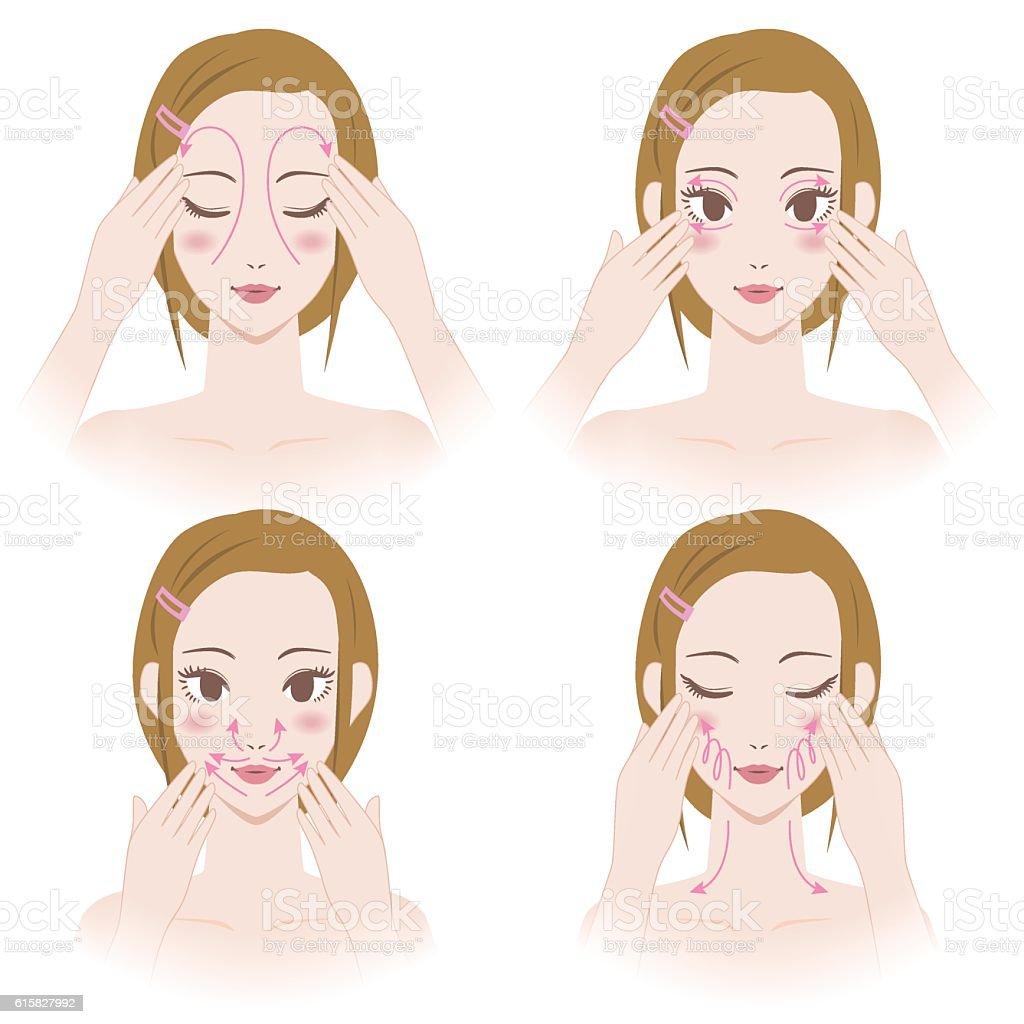 woman's facial lymphatic massage diagram vector art illustration