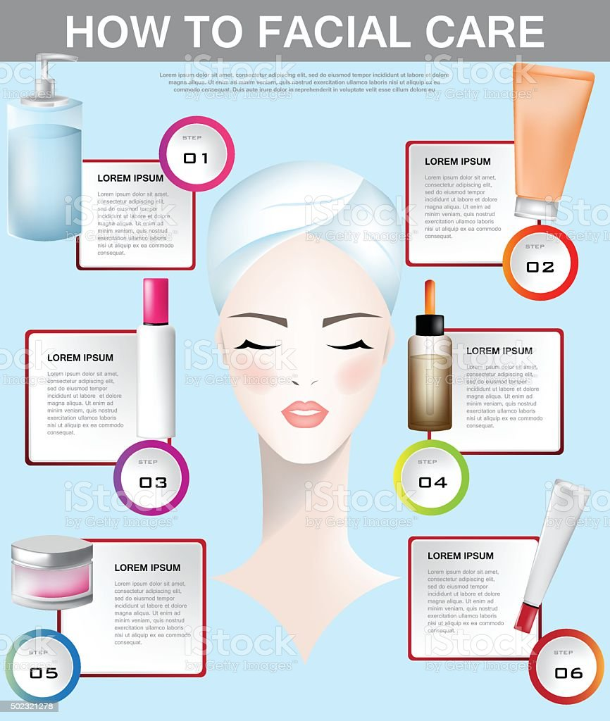 women how to step cleaning and care her face vector art illustration
