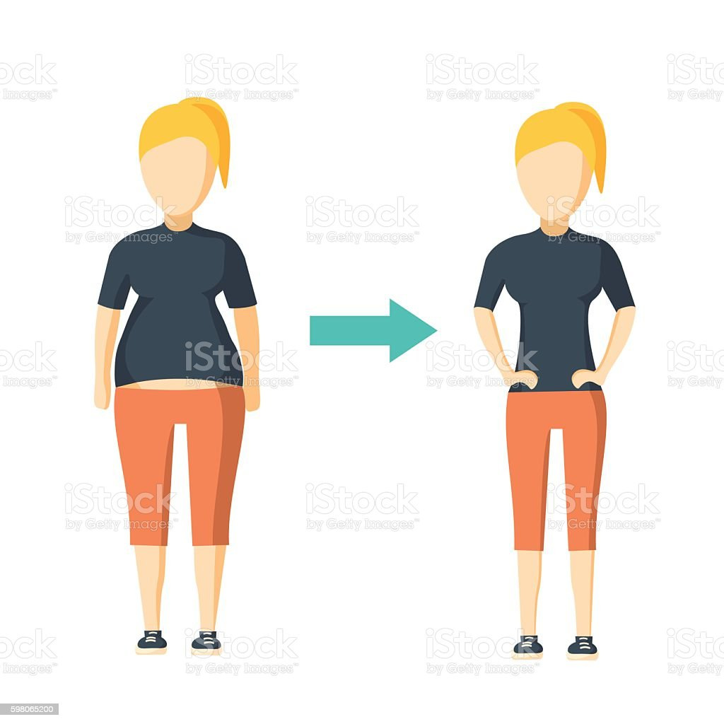 Women weight loss success. vector art illustration