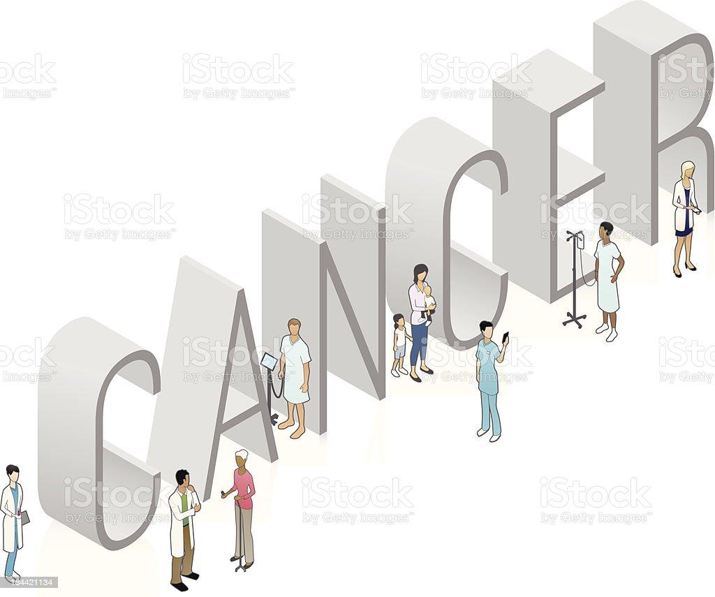 CANCER Word Art vector art illustration