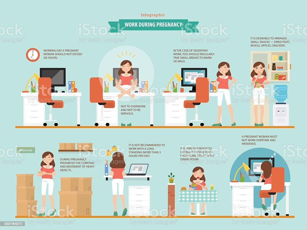 Work during pregnancy. Vector infographic. vector art illustration