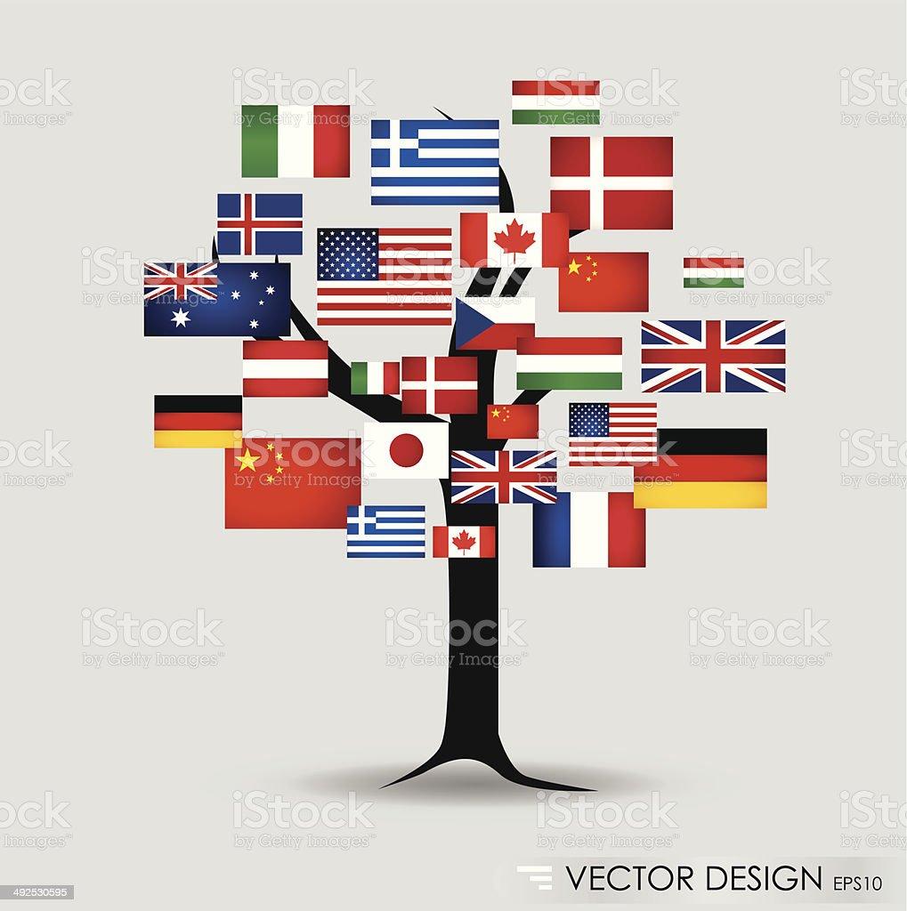 World flags. Vector illustration. vector art illustration