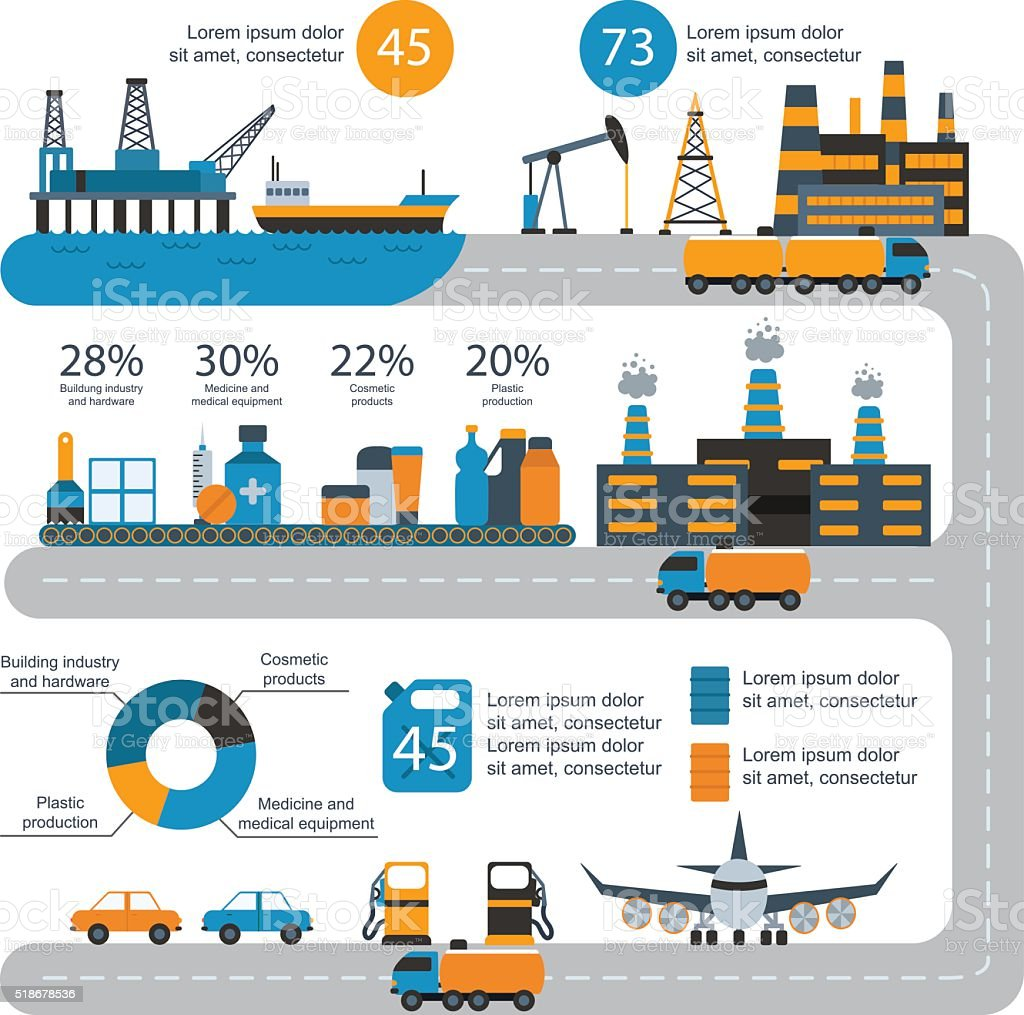World oil gas production infographic distribution and petroleum extraction rate vector art illustration