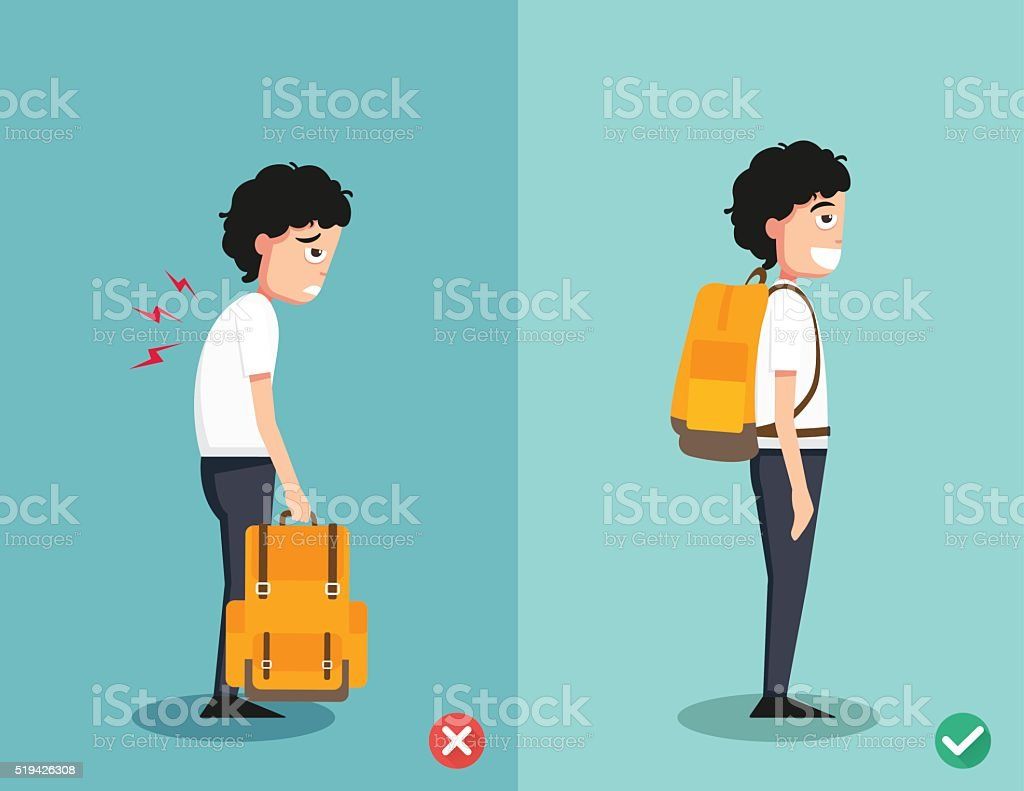 wrong and right ways for backpack standing illustration vector art illustration